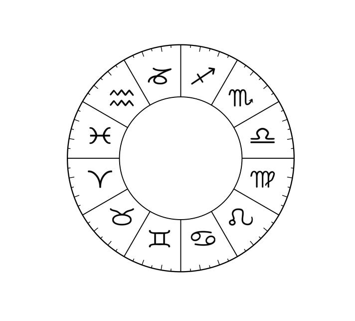 Journalduneastrologue calculer les maisons exercice for Astrologie maison 1